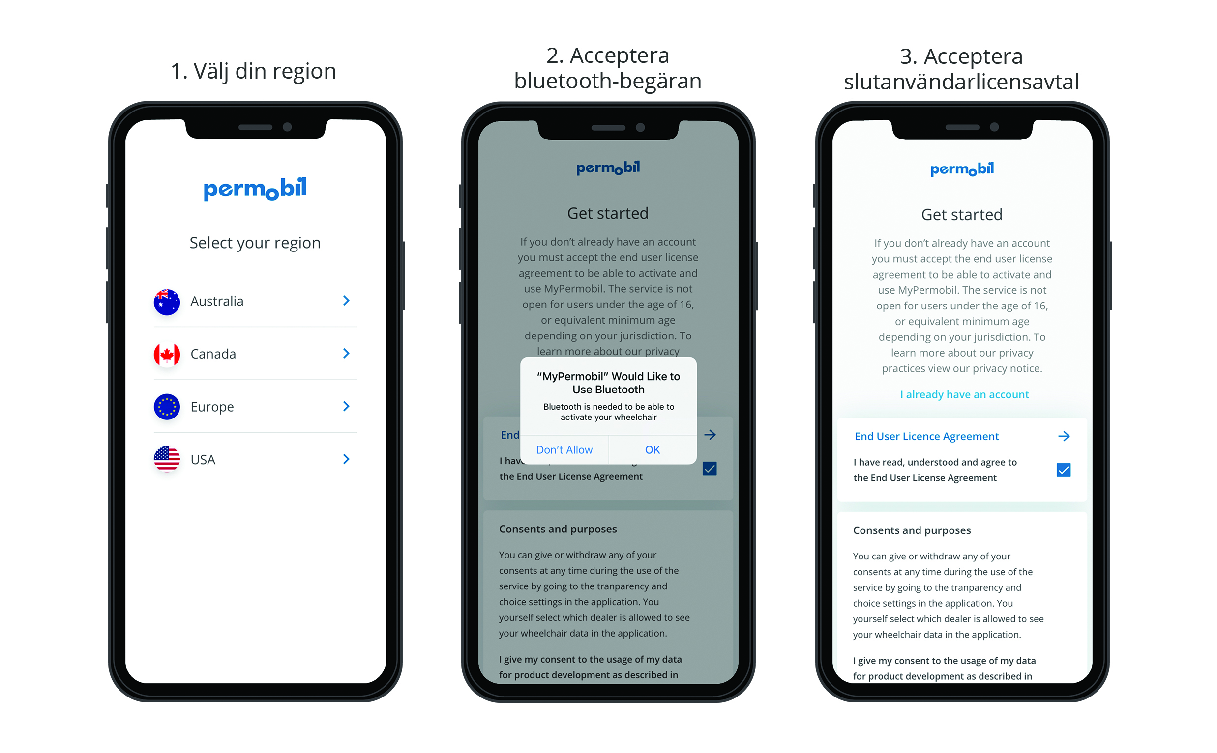 MyPermobil - Activation Steps 1-3_SE